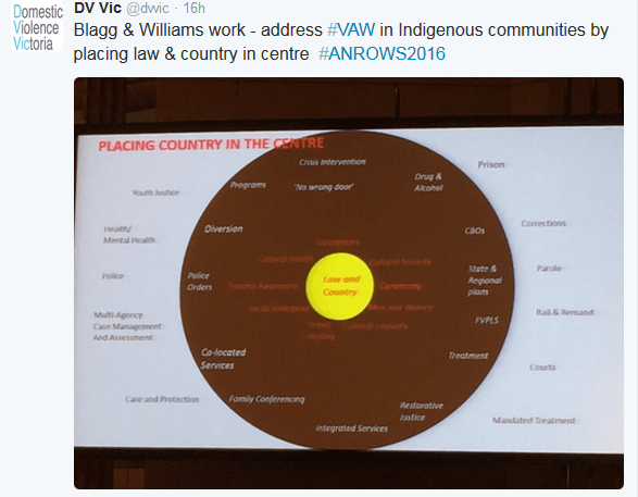 Indig law & country slide