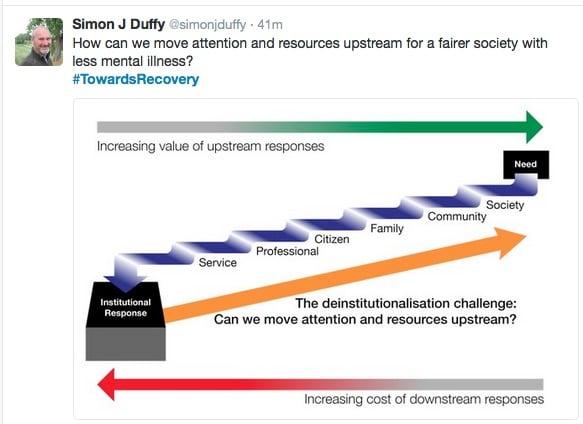 ResourcesUpstream