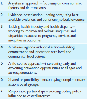 health tracker core principles