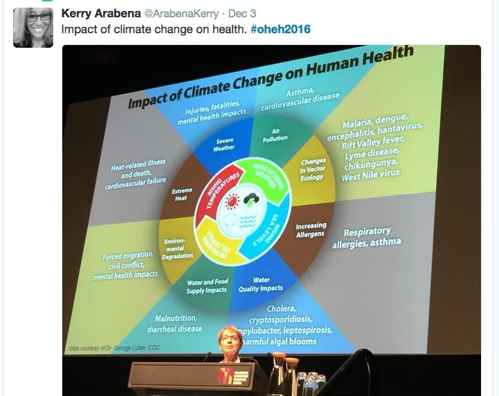 It must be time for some inspirational, aspirational and big-picture thinking about healthy futures