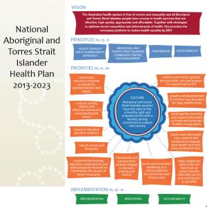 slide health plan