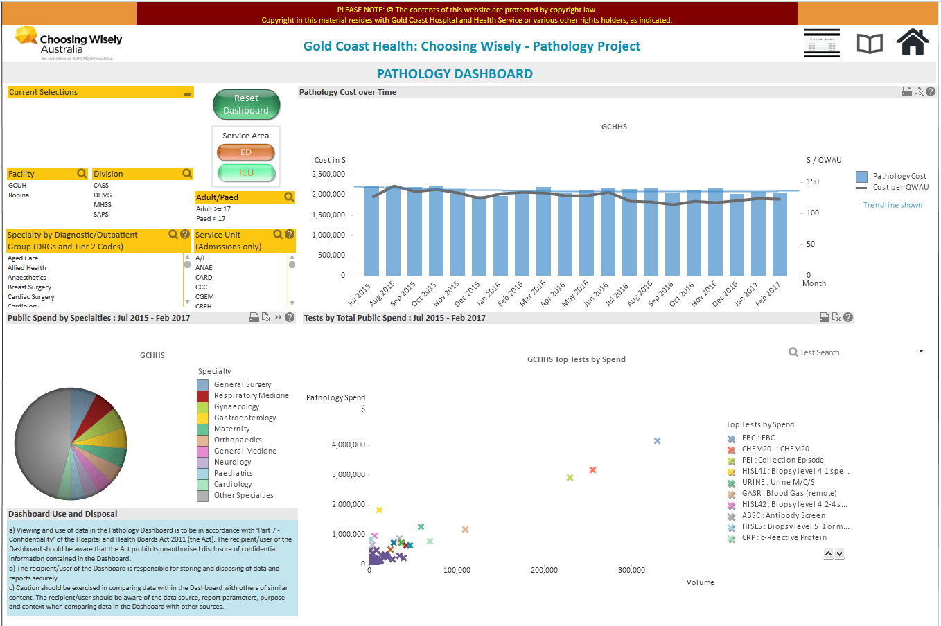 Gold Coast Health - Choosing Wisely Pathology Dashboard (2)