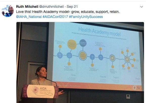 HealthAcademyModel