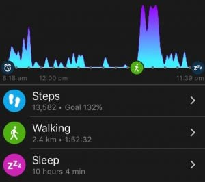 Nice steps but what's with all that sleep? Data from a wearable