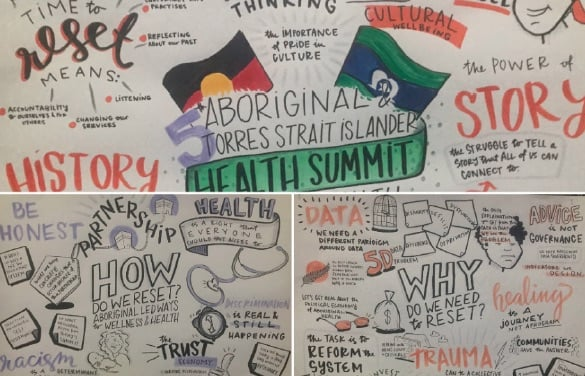 Here is your copy of the Indigenous Health Summit conference report
