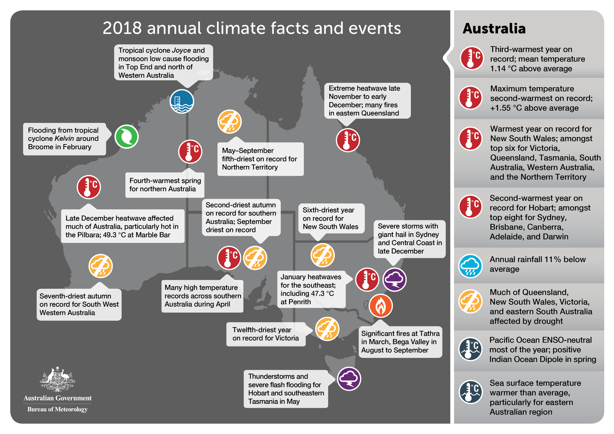 BOM climate statement 2018: Third hottest year,  lowest rainfall since 2005