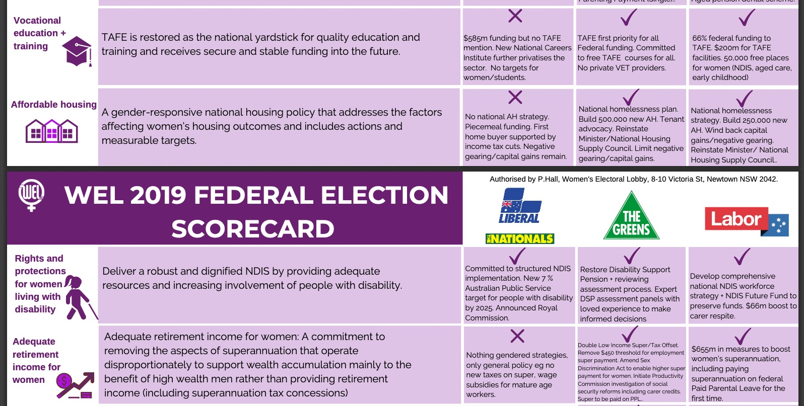 How do election policies stack up for health? Check out this