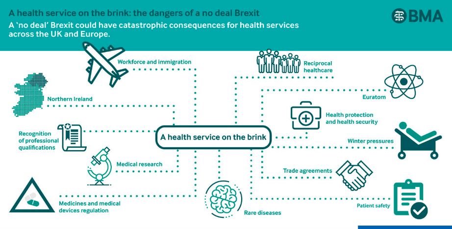 British health leaders warn of