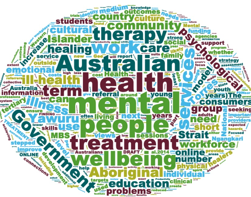 Urgently needed: health equity responders to Productivity Commission on mental health