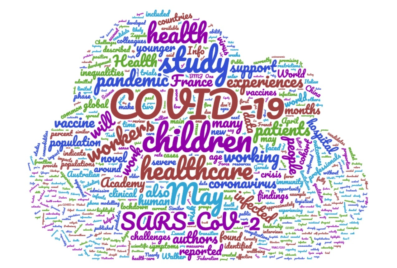 The COVID-19 wrap: healthcare workers' experiences, global news, and useful resources
